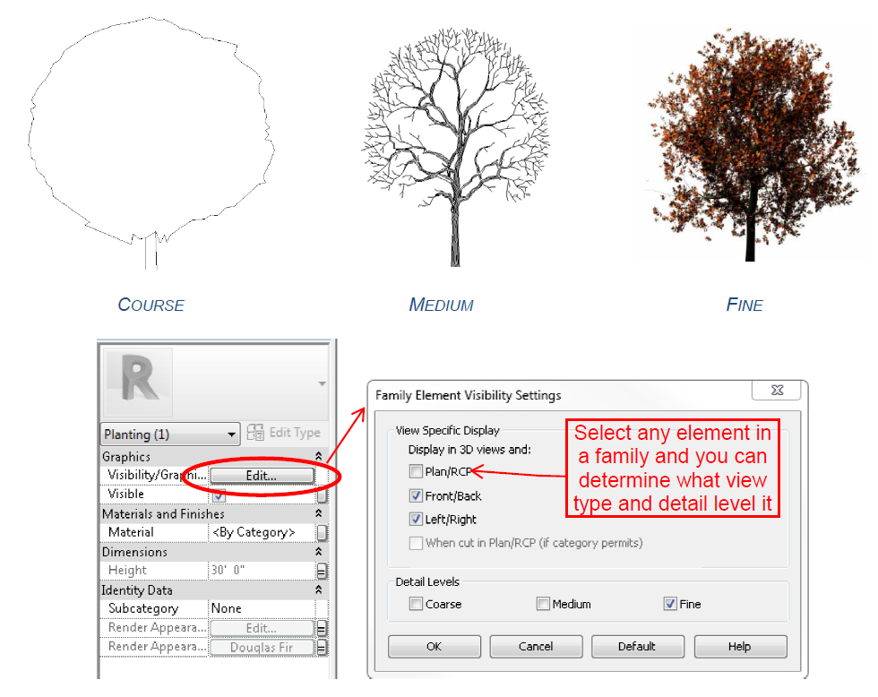 Tree graphics and screen capture