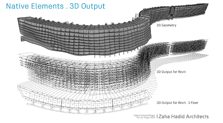 3D output