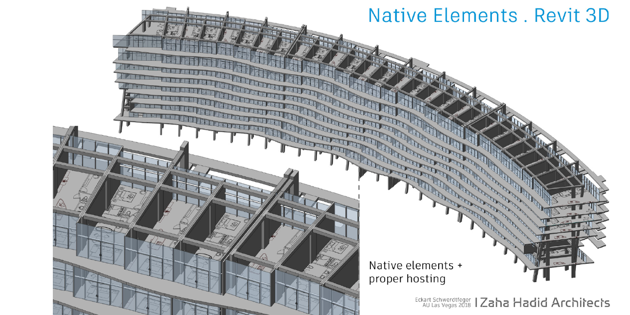 Native elements Revit 3D