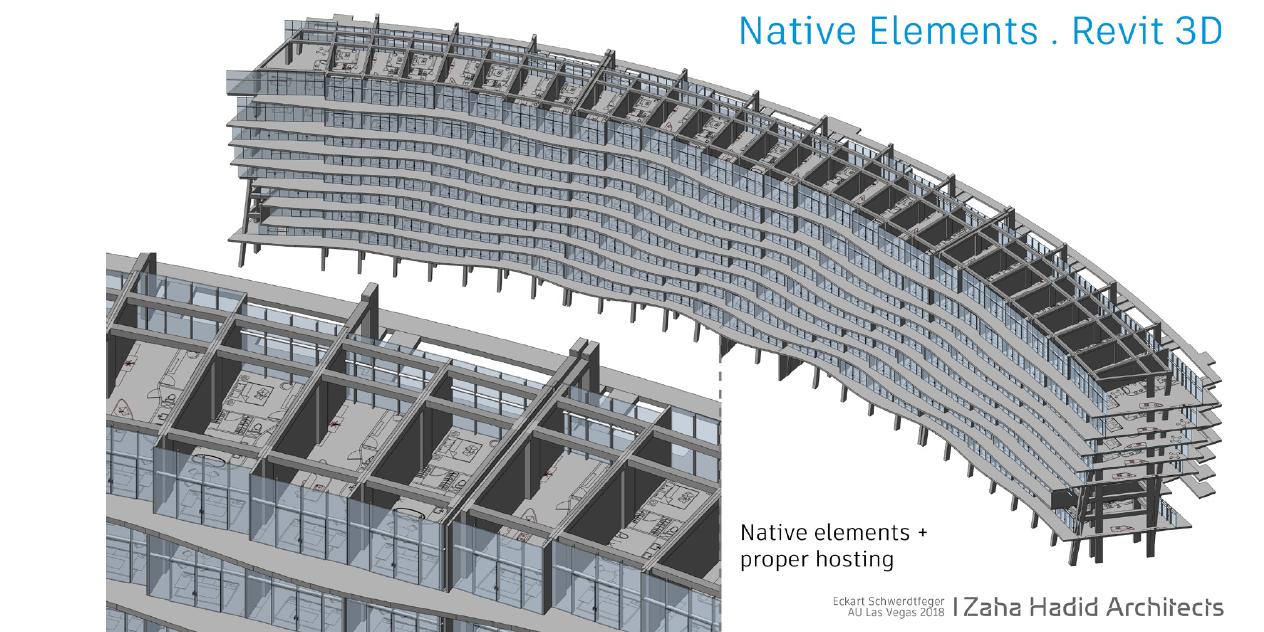Native elements Revit 3D