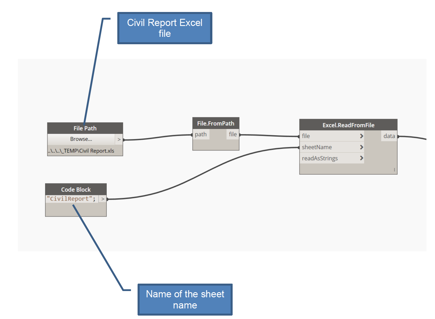 Connected Bridge Design | Autodesk University