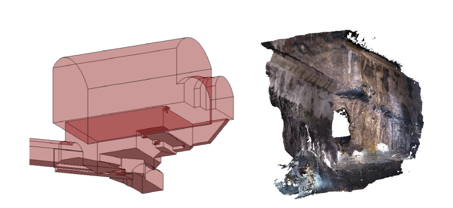 Design basis and surveyed rock cavern after excavation for underground power station