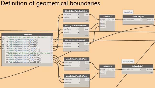 Geo boundaries
