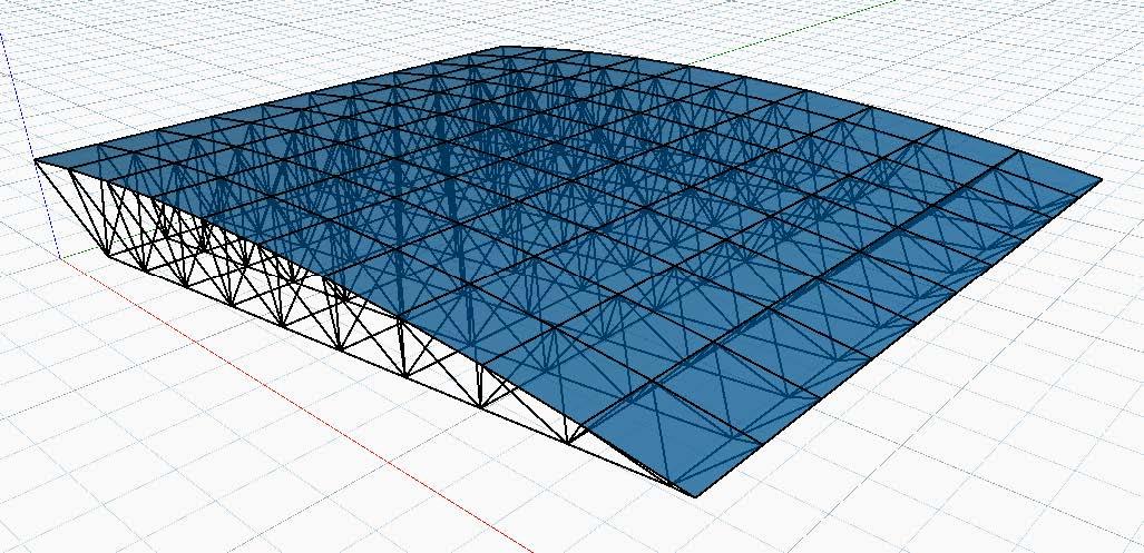 truss graph