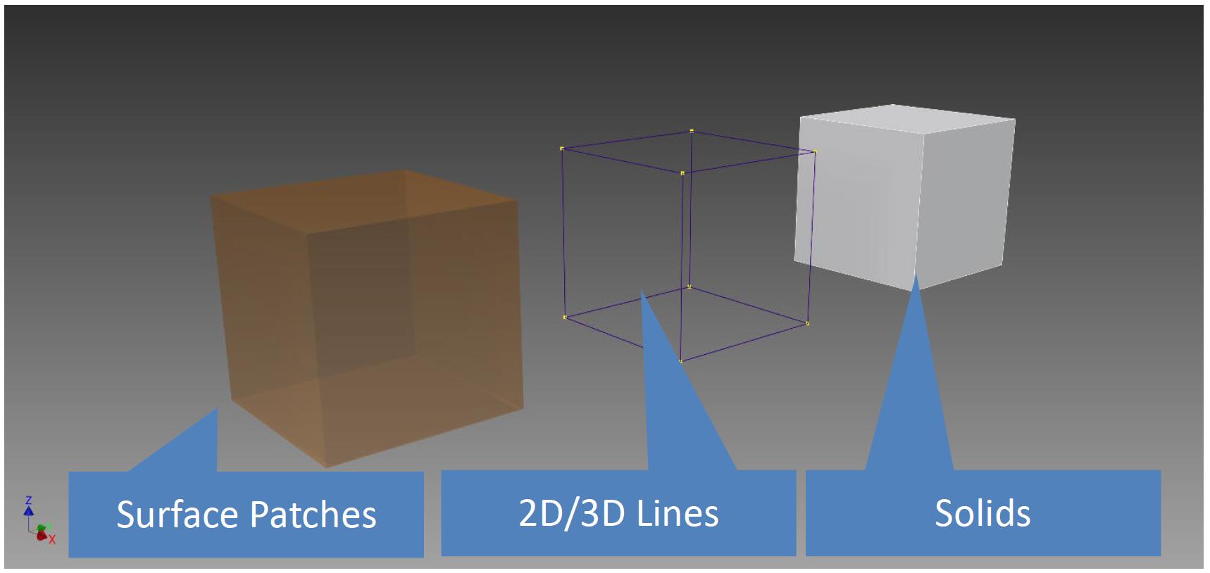 model-boxes