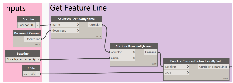 Get a feature line from a corridor via its point code