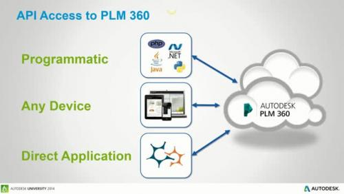 Making the ERP/PLM Connection with Autodesk PLM 360 and