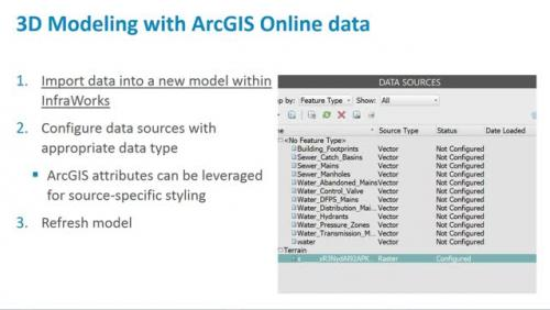 Data Aggregation with InfraWorks and ArcGIS for Visualization