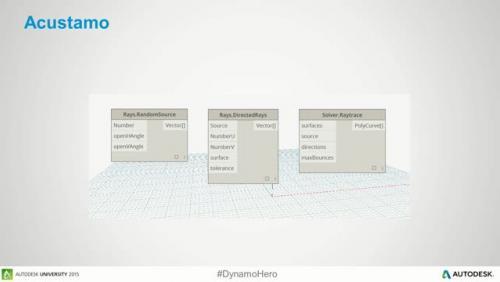 Dynamo Hero 2: Using Scripting to Solve Real-World BIM