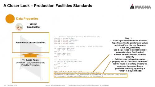 The DNA of an Integrated Factory Model: Combining Building, Factory