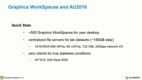 Moving Your Desktop to the Cloud with Amazon WorkSpaces | Autodesk